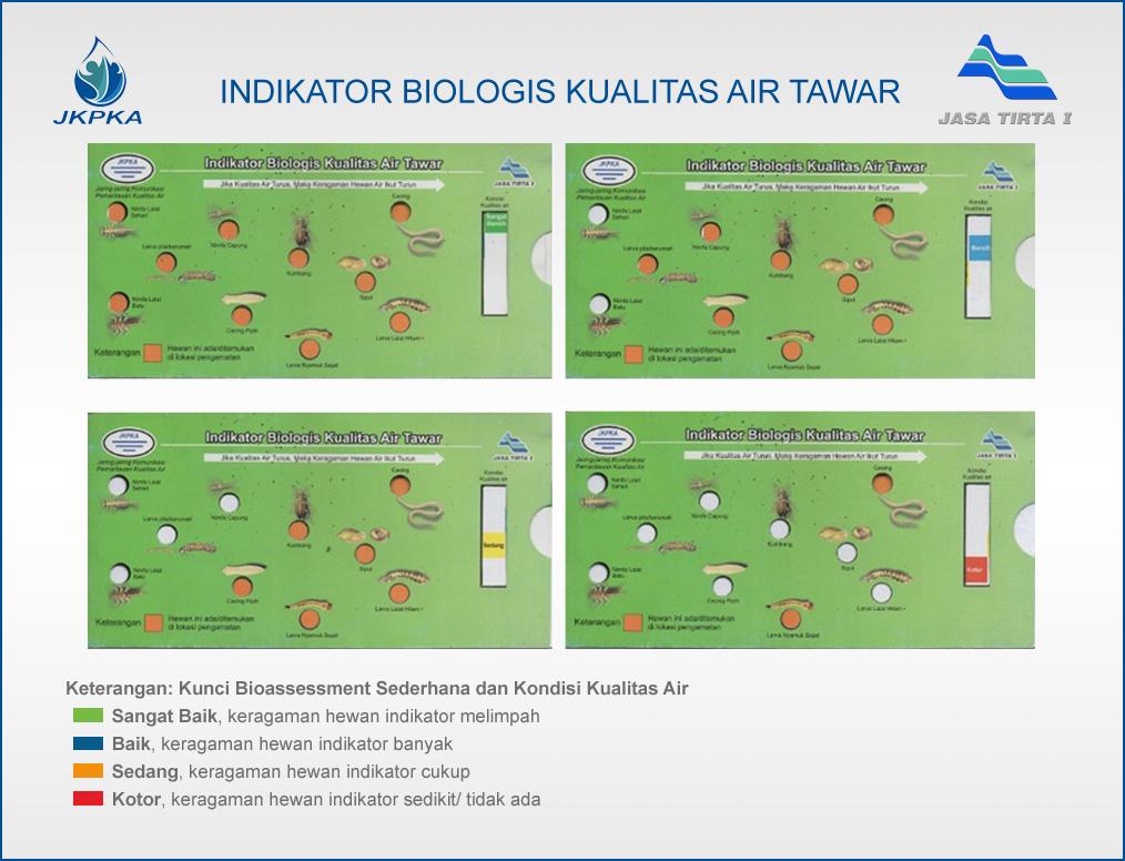 Indikator Bioassessment JKPKA